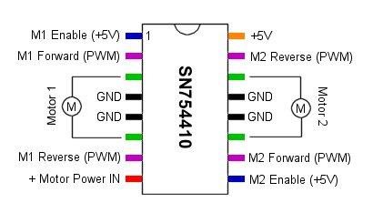 Connection d'un SN754410 avec deux moteurs à courant continu