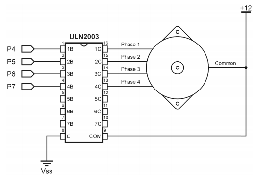 ULN2803 et moteur pas à pas
